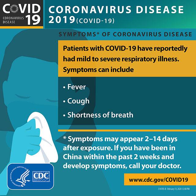 CDC Coronavirus Testing
